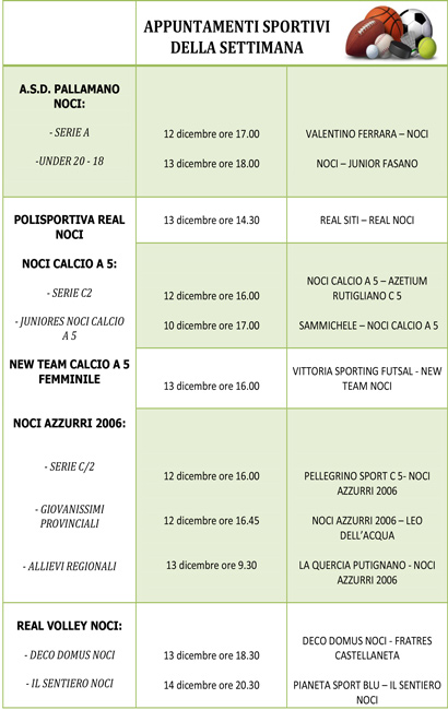 WEEKEND-SPORTIVO-12-13-DICEMBRE