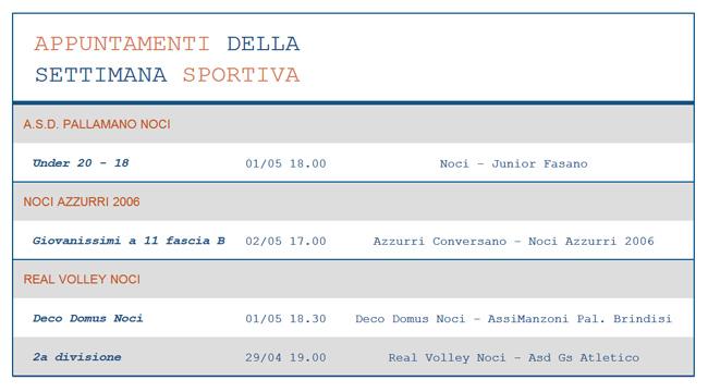 appuntamenti-sportivi-1-maggio