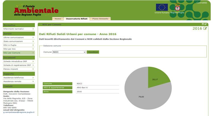 Osservatorio Rifiuti: differenziata al 20%, ma a preoccupare è il contratto con Tradeco