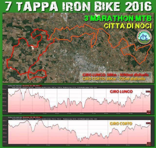 iron-bike-circuito