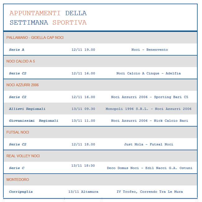 appuntamenti-sportivi-13-novembre-2016