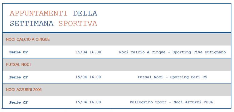 Calendario Sportivo.Calendosport Il Calendario Sportivo Del Weekend Leggi Noci