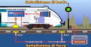 fse-sistema-sicurezza-treni
