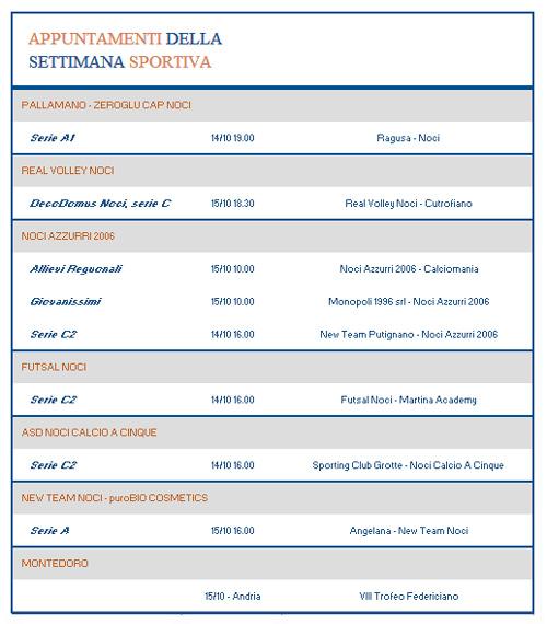rubriche-appuntamenti-sportivi-13-ottobre2017