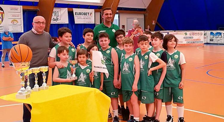 Basket School Noci al 3° Torneo Festa di Aprile di Castellana Grotte