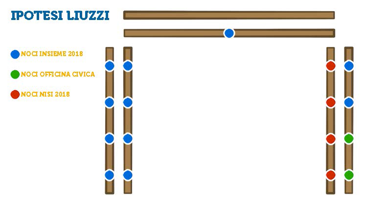 consiglio-comunale-2018-Ipotesi-Liuzzi