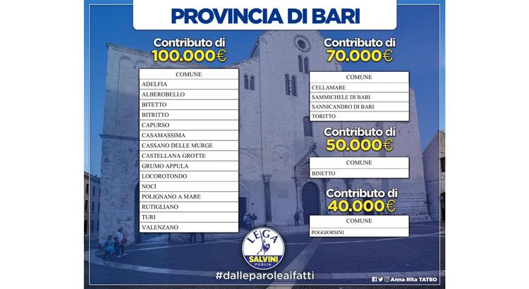 Angelo-Dalena-della-Lega-comunica-l'invio-di-risorse-dal-Ministero-ai-Comuni-fondi