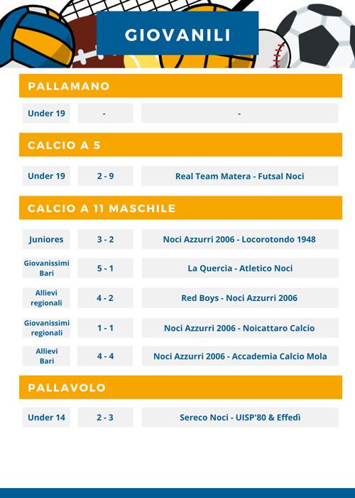 IL-CALENDARIO-SPORTIVO-(9)-giov-11-12