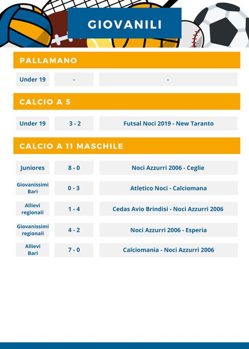 giovanili-01-02-risultati
