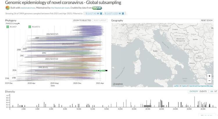 Identificata variante indiana del coronavirus in Puglia